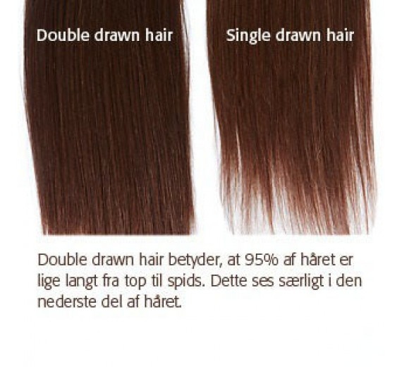 Clip on Volume extensions 1b# sortbrun - Luksus double drawn hair extensions