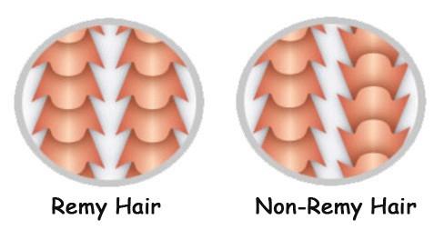 Hair extensions i luksus kvalitet ved Avezu.com